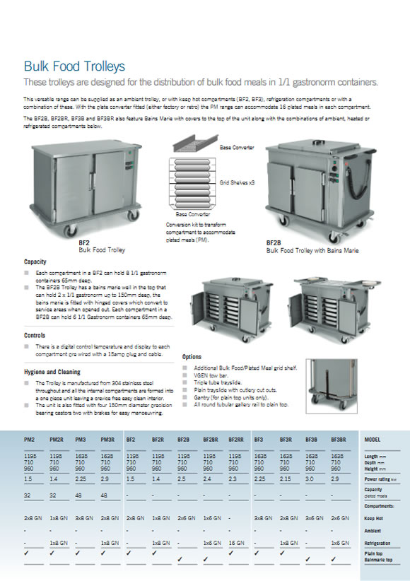 Bulk Food Trolley Specs